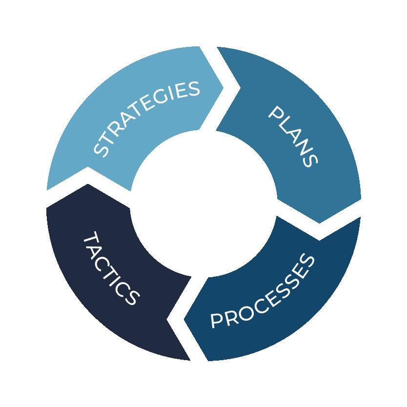 marketing-processes.png