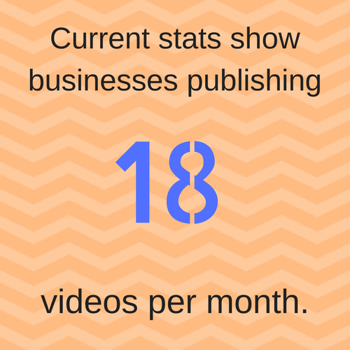 Video Publishing by Businesses